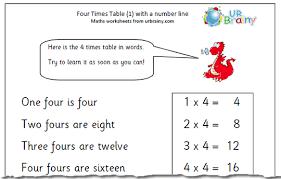 Learn Times Tables Times Tables 4 Times Table Maths Blog