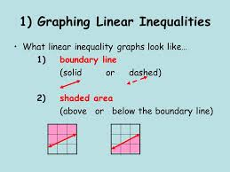 2 7 two variable inequalities ppt video online download