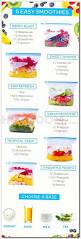 best 25 zone diet calculator ideas on pinterest zone diet