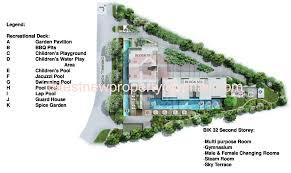 urban resort condominium d09 u2013 latest new property