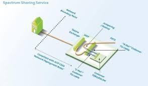 wiring diagram for telstra phone socket wiring diagram