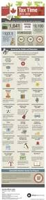 66 best infographics images on pinterest infographics personal