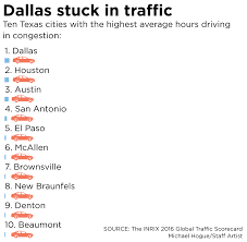 Traffic Map Dallas by Average Commuter Spent 2 5 Days Stuck In Dallas Traffic Last Year