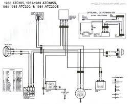 yamaha blaster 200 wiring diagram u2013 yhgfdmuor net