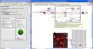 labview interface for chipkit digilent uno32 development board
