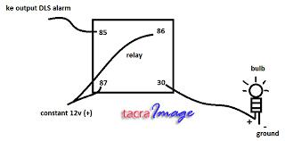 diagram wiring lampu kereta efcaviation com