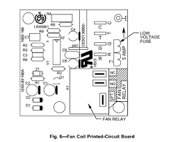 central ac unit motor wiring diagram wiring diagrams