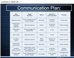 26 images of hospital communication plan template infovia net