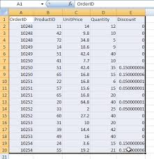 How To Do A Pivot Table In Excel 2013 Excel Working With Tables