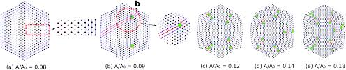 topological vacancies in spherical crystals soft matter rsc