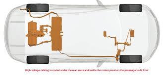 tesla inside engine review tesla motors u0027 all electric model s is fast u2014but is it a