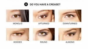 tutorial alis mata untuk wajah bulat cara merias mata berdasarkan bentuk matamu tanpa ribet kawaii