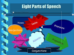capital community college english grammar parts of speech ppt