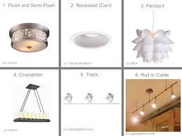 Fixture Lights Best Types Of Lighting Fixtures Design That Will Make You Feel