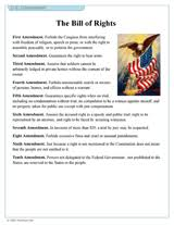 Bill Of Rights Worksheet Answers U S Constitution Printables Lessons Resources Teachervision