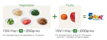 5 a day 5aday association japan