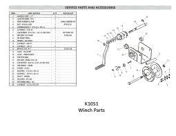 pwc lift instructions u0026 specifications rgc