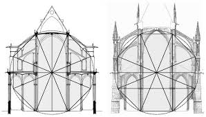 reims cathedral floor plan dynamic unfolding and the conventions of procedure geometric