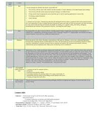 Resume Examples For It Jobs by Professional Resume Samples Resume Prime