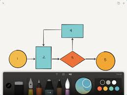 five of the best apps for getting started with creating art on the