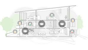 Home Wifi System by Home Wifi Mesh Network Orbi By Netgear