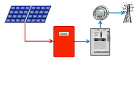 don t despair ac coupling can alleviate your solar storage challenges