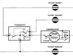 schema electrique chambre schema electrique colddistribution