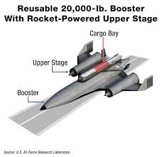 Air Force One Diagram The Air Force Eyes Air Breathing Rocket Plane Mothership The Drive