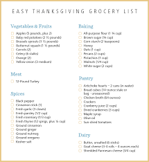 an easy thanksgiving dinner plan