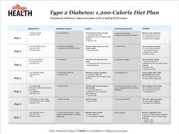 menu for diabetic what s the best way to lose weight fast month of meals diabetes