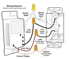 32 best electrical wiring images on pinterest electrical outlets