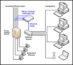 callerid com installation diagrams