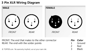 3 pin xlr microphone wiring diagram wiring diagram and schematic