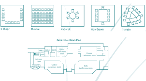 Conference Room Floor Plan Rosspark Hotel Hotel Country Antirm Rosspark Weddings Rosspark