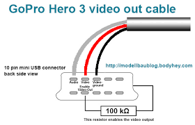 can you use gopro hero 3 as fpv cam rc groups