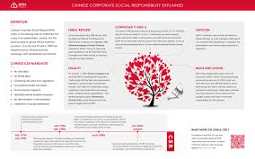 chinese corporate social responsibility explained