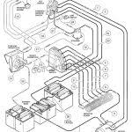 ezgo txt wiring diagram 36 volt ez go golf cart wiring diagram