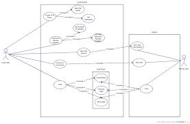 chat room use case use case diagram uml creately