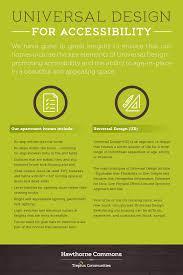 Universal Home Design Floor Plans Best Universal Design Standards For Housing Gallery Home