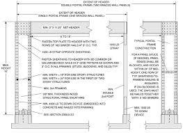 chapter 23 wood ibc 2012 upcodes
