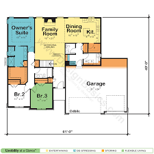 one story house u0026 home plans design basics