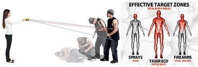 cartridges taser gun list of the 5 most effective self defense devices ayoti blog