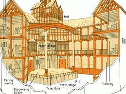Globe Theatre Floor Plan The Globe Theatre By Sanorah Eldred