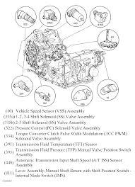 speed sensor on 2006 buick rendzvous speed sensor code