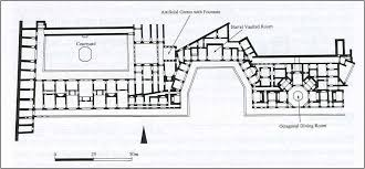 ancient cities final flashcards by proprofs