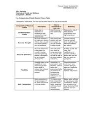 Health And Wellness Worksheets For Principles Of Health And Wellness Week 1 Assignment 1 Six