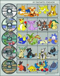 Pokemon Evolution Meme - generation meme by thezenninja on deviantart