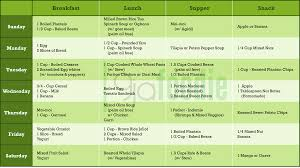 diet plan nigerian food u2013 diet plan
