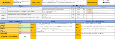 action plan template excel free download free project management