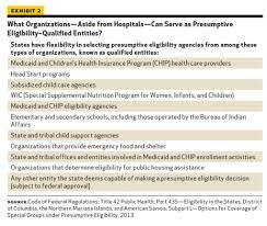 hospital presumptive eligibility